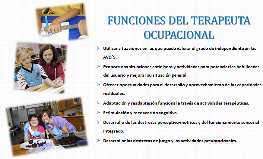 NOTICIAS – Página 2 – Terapia Ocupacional Murcia